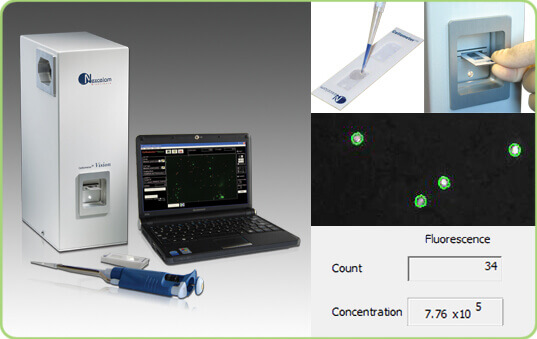Cellometer Vision Image Cytometer