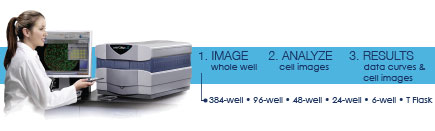 Celigo imaging cytometer