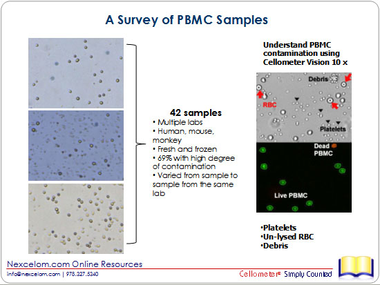 A Survey of PBMC Samples