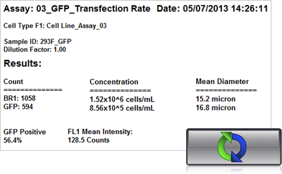 GFP transfection results: cell count, concentration, and diameter