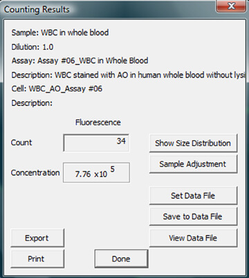 Fluorescence cell count and concentration for white blood cells in whole blood