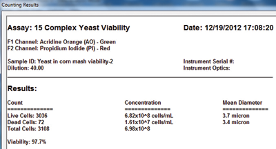 complex yeast viability data