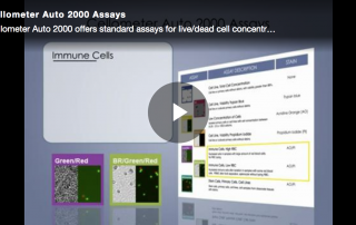 a2k assay overview video