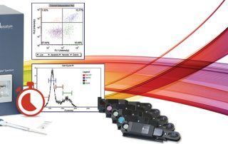 Cellometer Spectrum Image Cytometer