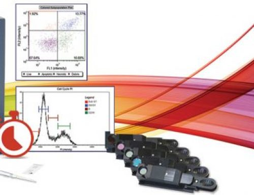 How Long Does it Take to Set Up a Cellometer Spectrum Image Cytometer?