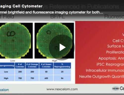 Introduction to the Celigo Image Cytometer