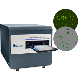 High-throughput cell counter