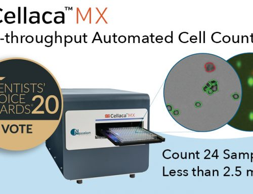 The Cellaca MX High-throughput Cell Counter from Nexcelom Bioscience has been nominated for a Scientists' Choice Award