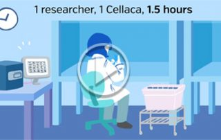 Cellaca high-throughput cell counting