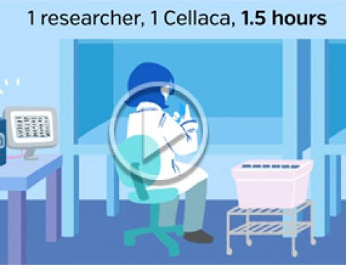 Fewer people in the lab? Get your cells counted faster