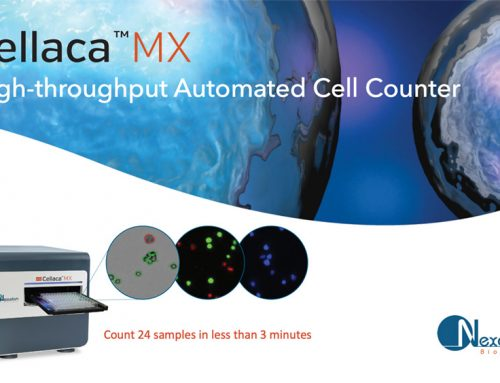 Demo On-Demand: Cellaca MX High-throughput Cell Counter