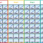 monitoring cell proliferation